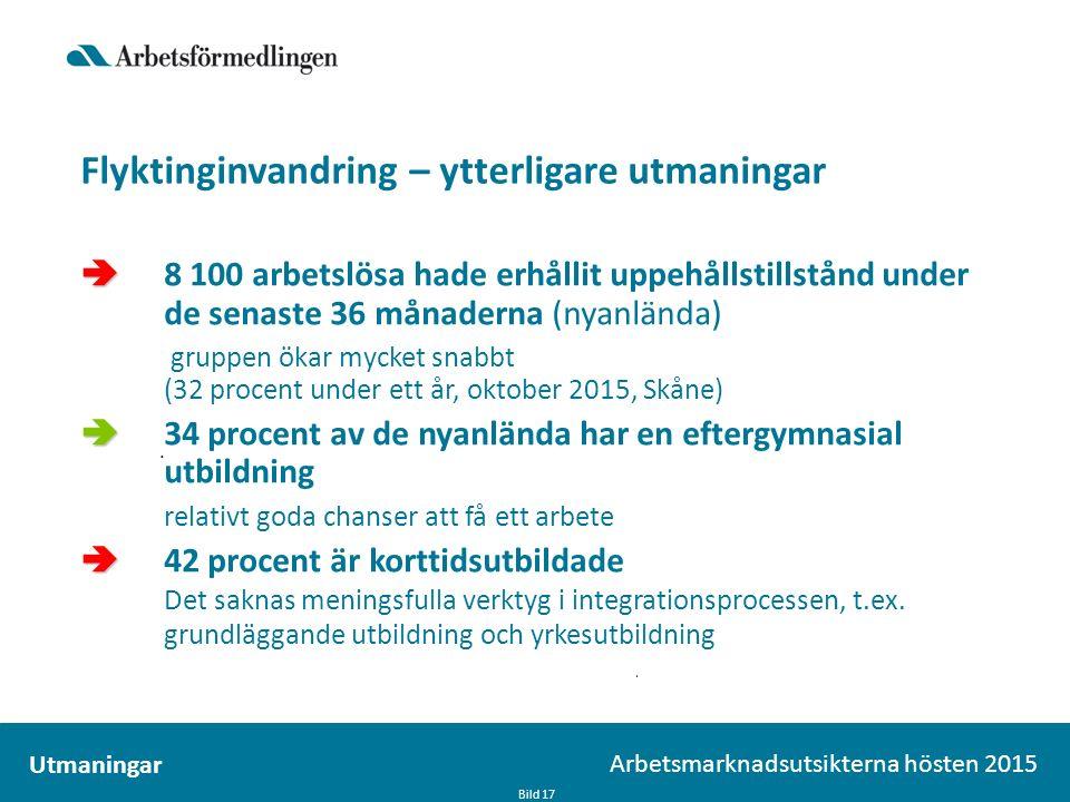 Flyktinginvandring – ytterligare utmaningar Bild 17 Arbetsmarknadsutsikterna hösten 2015 Utmaningar   8 100 arbetslösa hade erhållit uppehållstillst