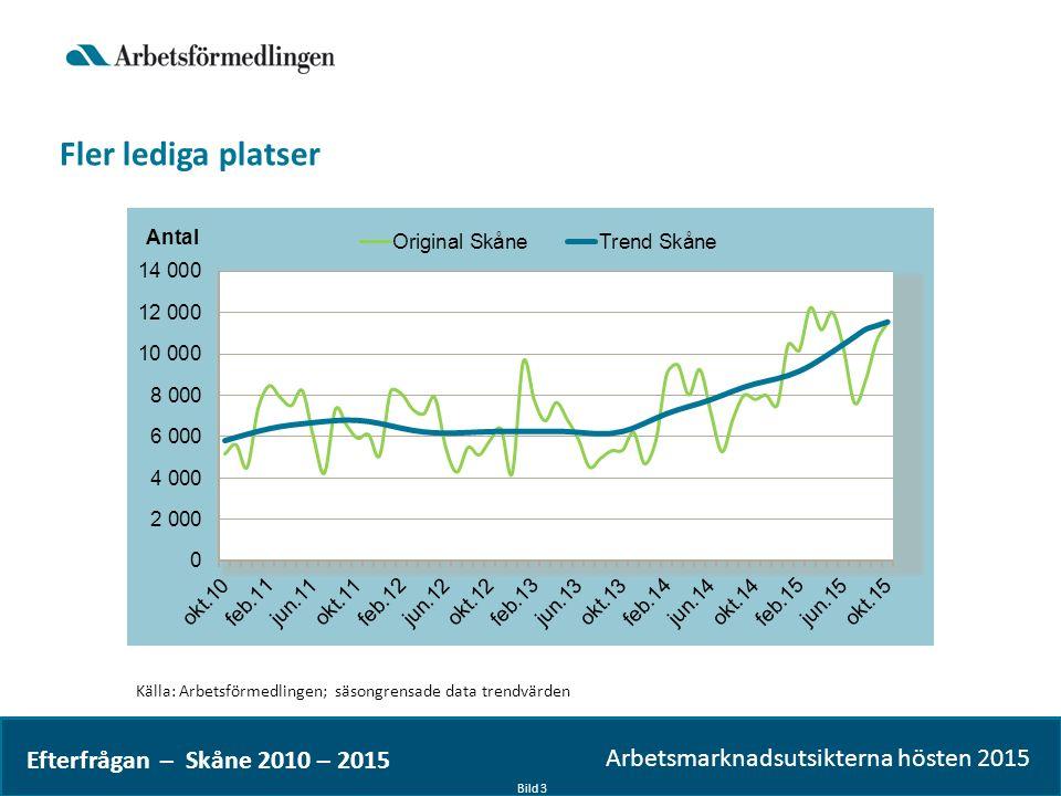 Fler lediga platser Bild 3 Arbetsmarknadsutsikterna hösten 2015 Efterfrågan – Skåne 2010 – 2015 Källa: Arbetsförmedlingen; säsongrensade data trendvärden