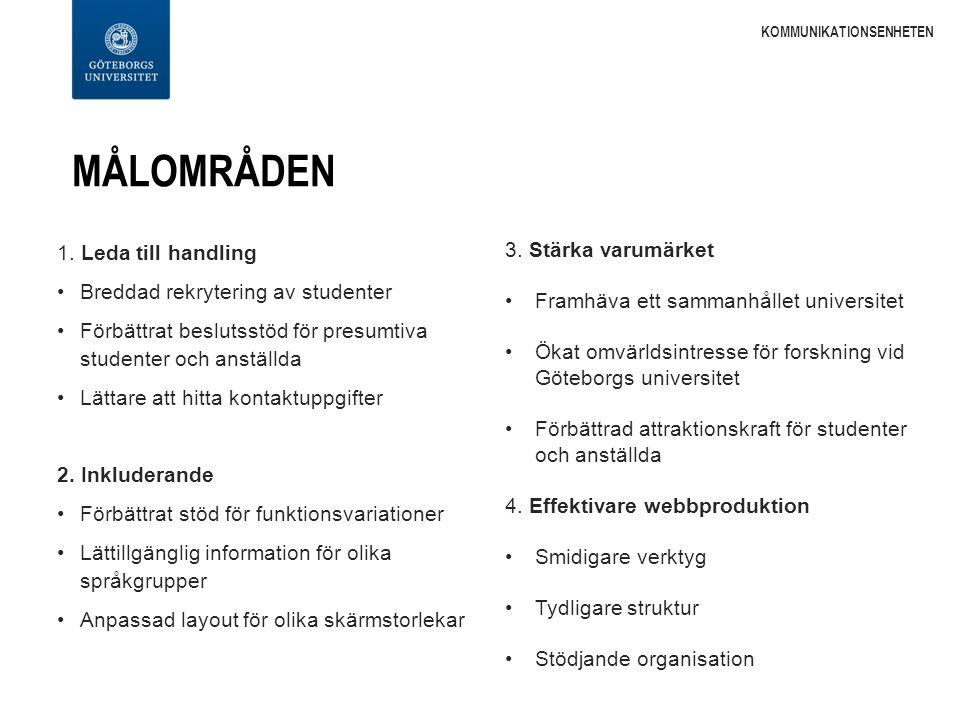 MÅLOMRÅDEN 1.