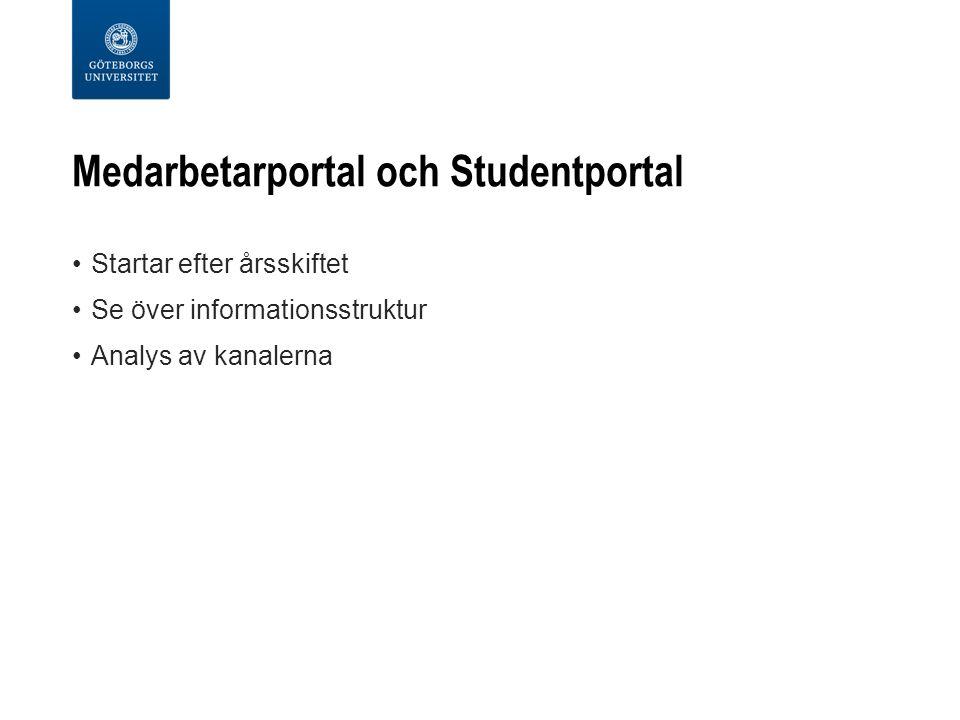 Medarbetarportal och Studentportal Startar efter årsskiftet Se över informationsstruktur Analys av kanalerna