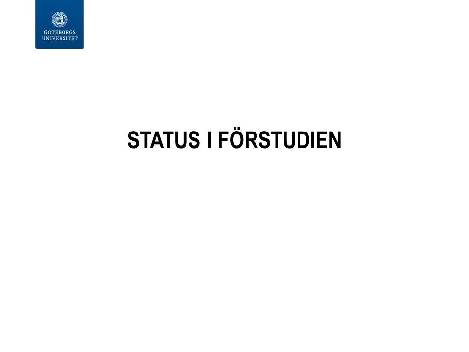 STATUS I FÖRSTUDIEN