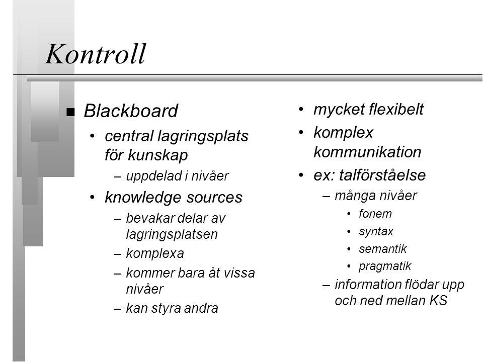 Kontroll Blackboard central lagringsplats för kunskap –uppdelad i nivåer knowledge sources –bevakar delar av lagringsplatsen –komplexa –kommer bara åt vissa nivåer –kan styra andra mycket flexibelt komplex kommunikation ex: talförståelse –många nivåer fonem syntax semantik pragmatik –information flödar upp och ned mellan KS
