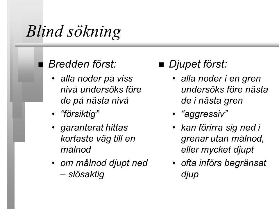 """Blind sökning Bredden först: alla noder på viss nivå undersöks före de på nästa nivå """"försiktig"""" garanterat hittas kortaste väg till en målnod om måln"""
