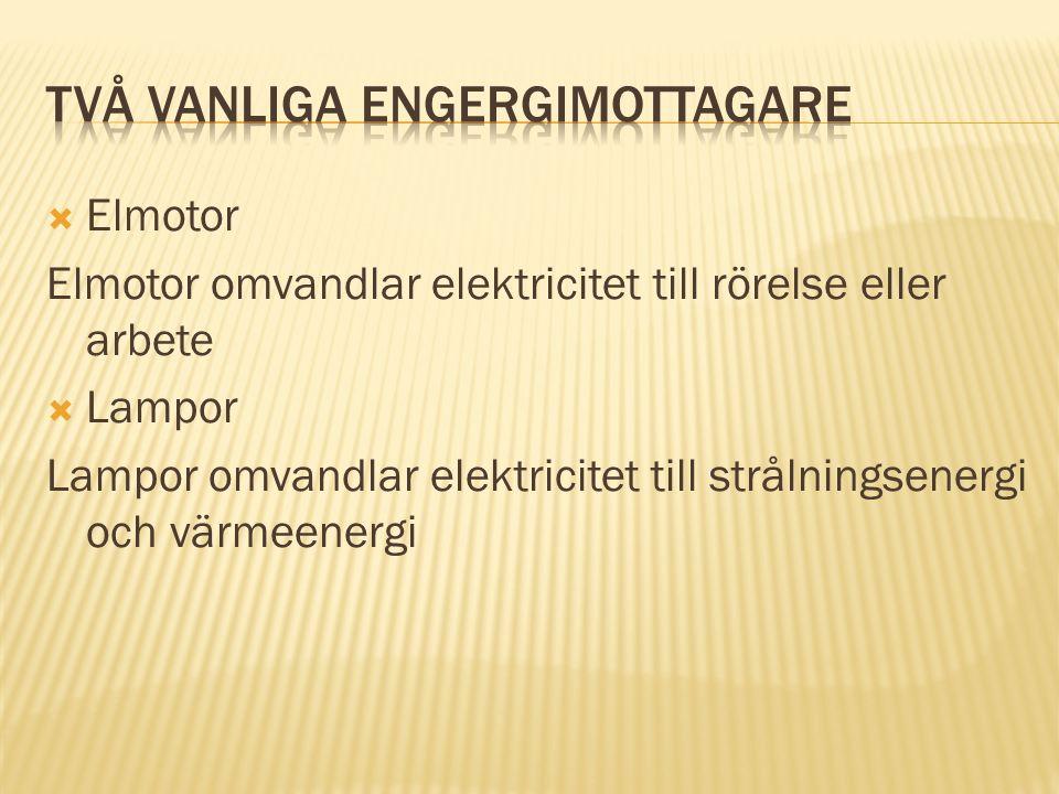  Elmotor Elmotor omvandlar elektricitet till rörelse eller arbete  Lampor Lampor omvandlar elektricitet till strålningsenergi och värmeenergi