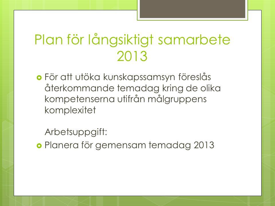 Plan för långsiktigt samarbete 2013  För att utöka kunskapssamsyn föreslås återkommande temadag kring de olika kompetenserna utifrån målgruppens komplexitet Arbetsuppgift:  Planera för gemensam temadag 2013