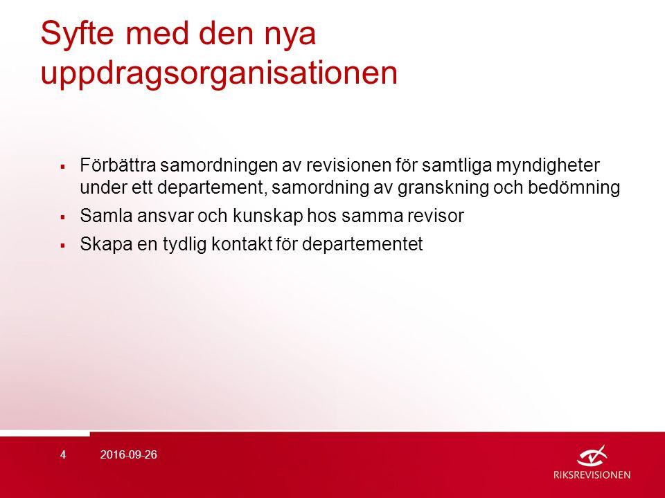 Ansvariga revisorer för universitet och högskolor 2009  Claes Backman  Christina Fröderberg  Veronica Hedlund Lundgren  Carin Rytoft Drangel  Dan Pederson m fl arbetar fortsatt med samordningsfrågor 2016-09-265