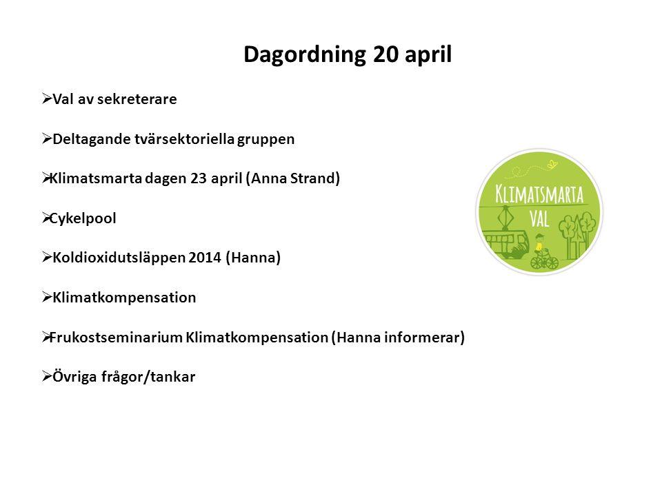 Dagordning 20 april  Val av sekreterare  Deltagande tvärsektoriella gruppen  Klimatsmarta dagen 23 april (Anna Strand)  Cykelpool  Koldioxidutslä