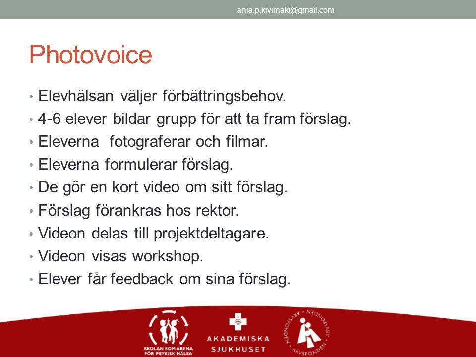 Photovoice Elevhälsan väljer förbättringsbehov. 4-6 elever bildar grupp för att ta fram förslag.