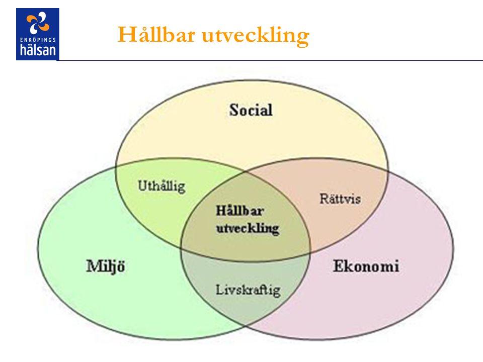 Enköpingshälsan AB Hållbar utveckling