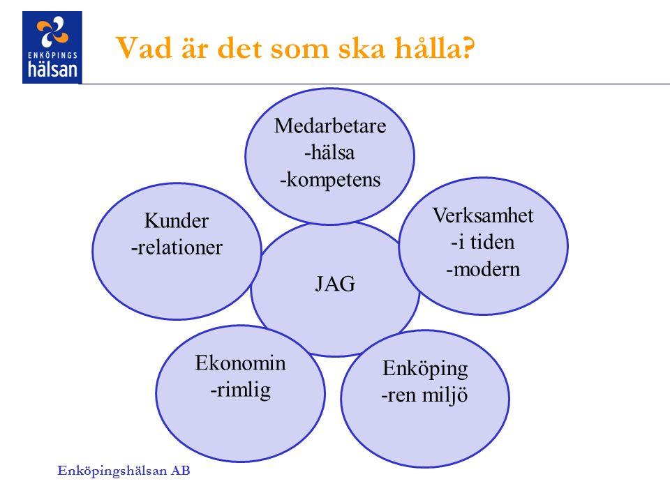 Enköpingshälsan AB Vad är det som ska hålla.