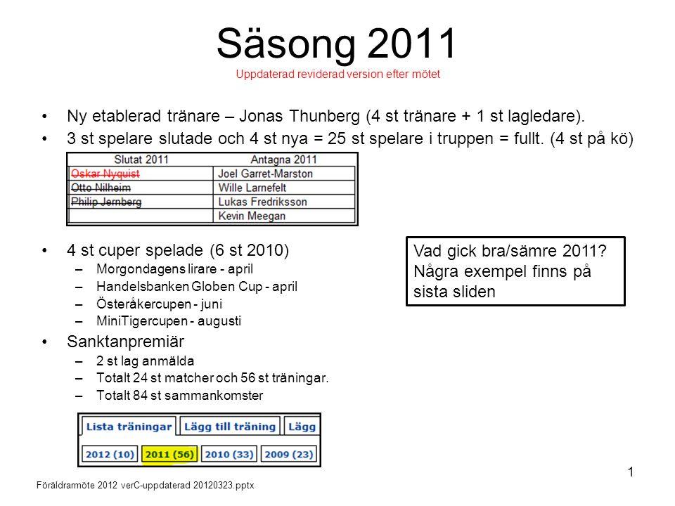 Säsong 2011 Uppdaterad reviderad version efter mötet Ny etablerad tränare – Jonas Thunberg (4 st tränare + 1 st lagledare). 3 st spelare slutade och 4