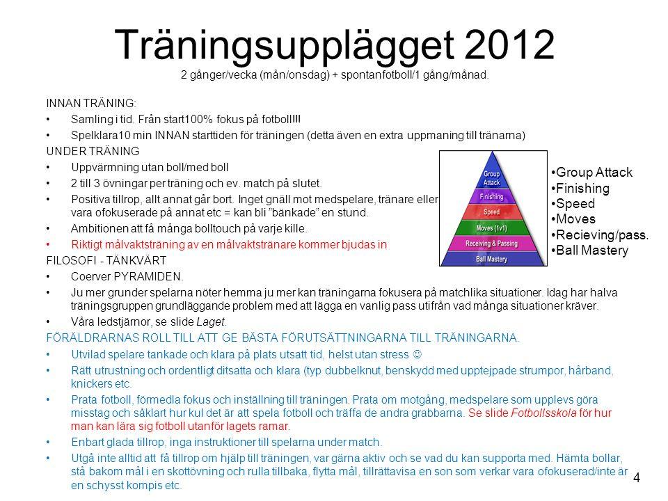 Träningsupplägget 2012 2 gånger/vecka (mån/onsdag) + spontanfotboll/1 gång/månad. INNAN TRÄNING: Samling i tid. Från start100% fokus på fotboll!!! Spe