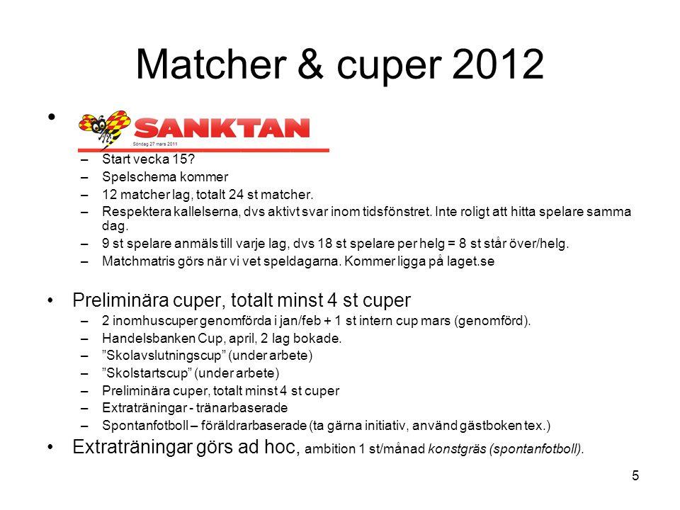Matcher & cuper 2012 –Två lag anmälda –Start vecka 15? –Spelschema kommer –12 matcher lag, totalt 24 st matcher. –Respektera kallelserna, dvs aktivt s