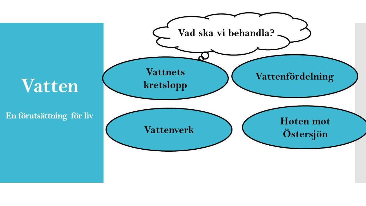 Vatten En förutsättning för liv Vad ska vi behandla? Vattenfördelning Vattnets kretslopp Vattenverk Hoten mot Östersjön
