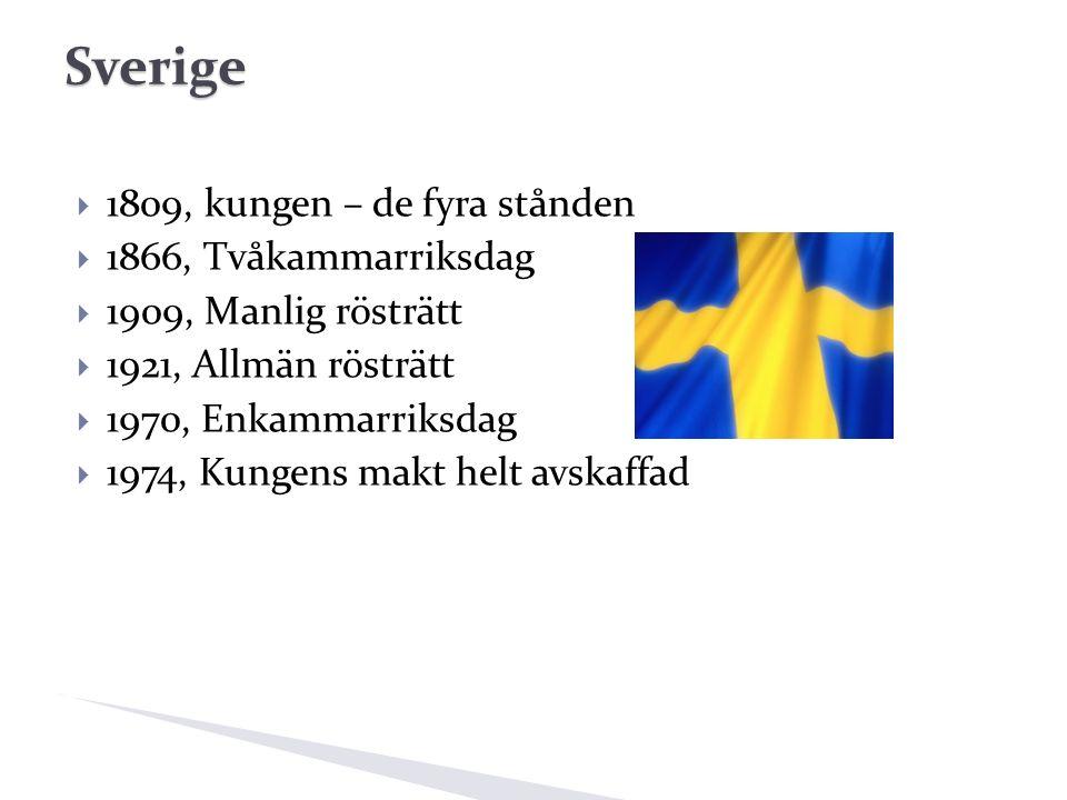 Sverige  1809, kungen – de fyra stånden  1866, Tvåkammarriksdag  1909, Manlig rösträtt  1921, Allmän rösträtt  1970, Enkammarriksdag  1974, Kungens makt helt avskaffad