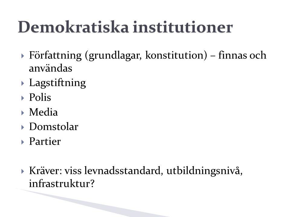 Demokratiska institutioner  Författning (grundlagar, konstitution) – finnas och användas  Lagstiftning  Polis  Media  Domstolar  Partier  Kräver: viss levnadsstandard, utbildningsnivå, infrastruktur