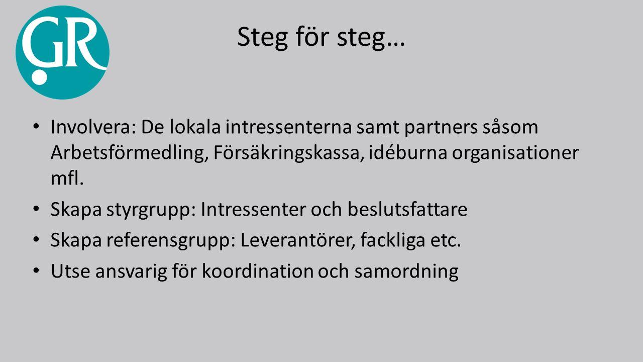Steg för steg… Involvera: De lokala intressenterna samt partners såsom Arbetsförmedling, Försäkringskassa, idéburna organisationer mfl.