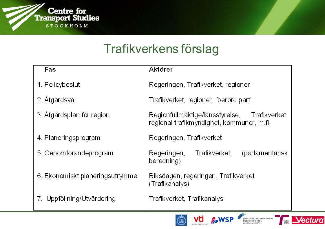 Trafikverkens förslag