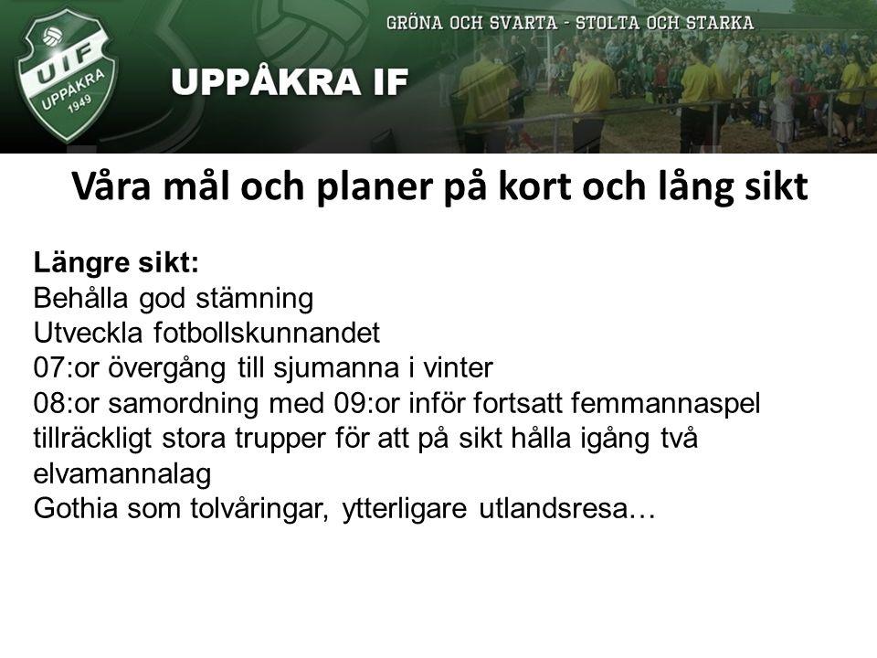 Skånes fotbollsförbunds föräldrabud