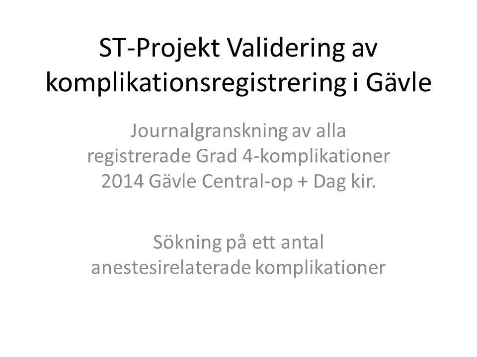 ST-Projekt Validering av komplikationsregistrering i Gävle Journalgranskning av alla registrerade Grad 4-komplikationer 2014 Gävle Central-op + Dag ki