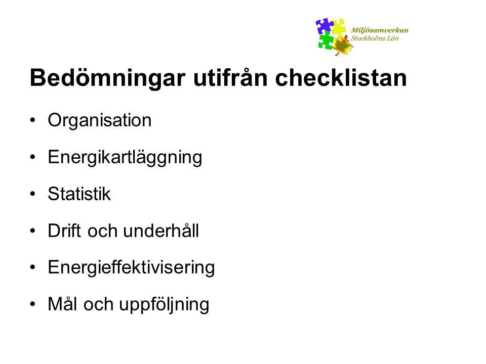 Bedömningar utifrån checklistan Organisation Energikartläggning Statistik Drift och underhåll Energieffektivisering Mål och uppföljning