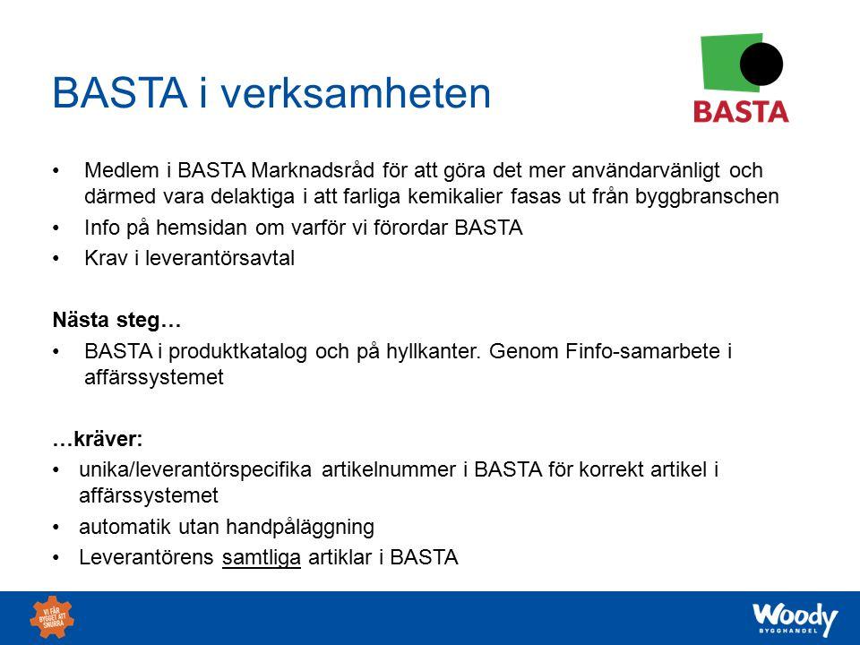 Medlem i BASTA Marknadsråd för att göra det mer användarvänligt och därmed vara delaktiga i att farliga kemikalier fasas ut från byggbranschen Info på