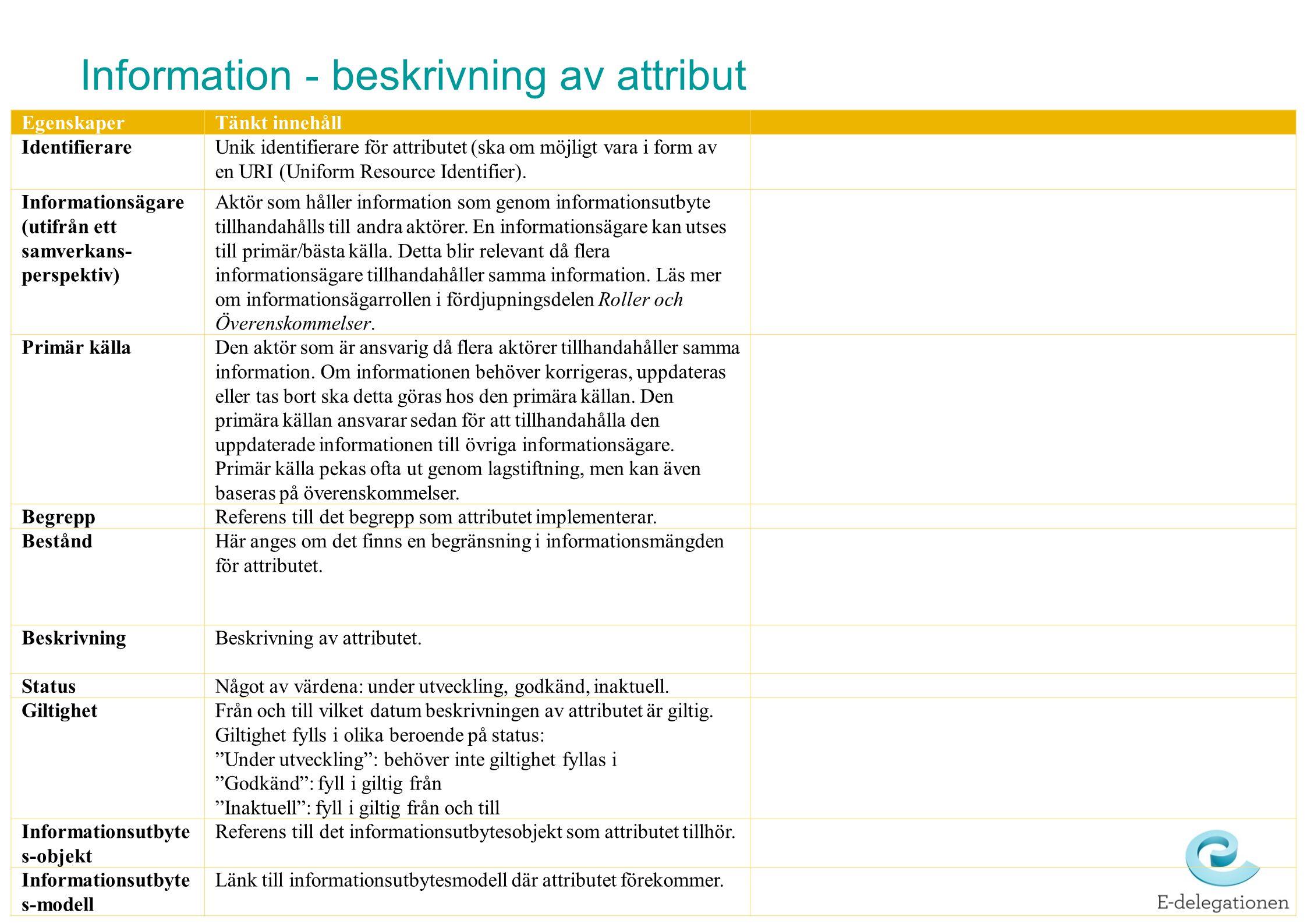 Information - beskrivning av attribut EgenskaperTänkt innehåll IdentifierareUnik identifierare för attributet (ska om möjligt vara i form av en URI (Uniform Resource Identifier).