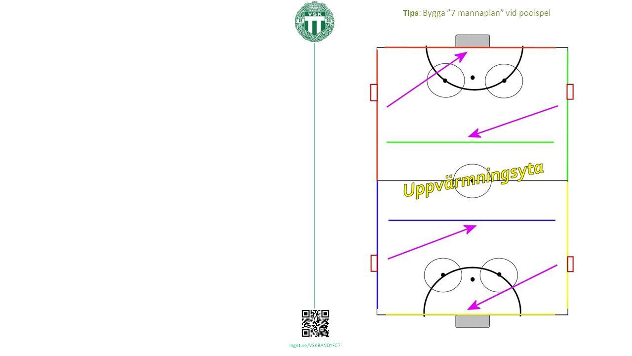 laget.se/VSKBANDYF07 Tips: Bygga 7 mannaplan vid poolspel