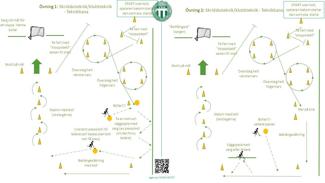 laget.se/VSKBANDYF07 Svettis x: Koordination/kondition/styrka Svettis 3: Koordination/kondition/styrka Ställ upp alla spelare på en rad.