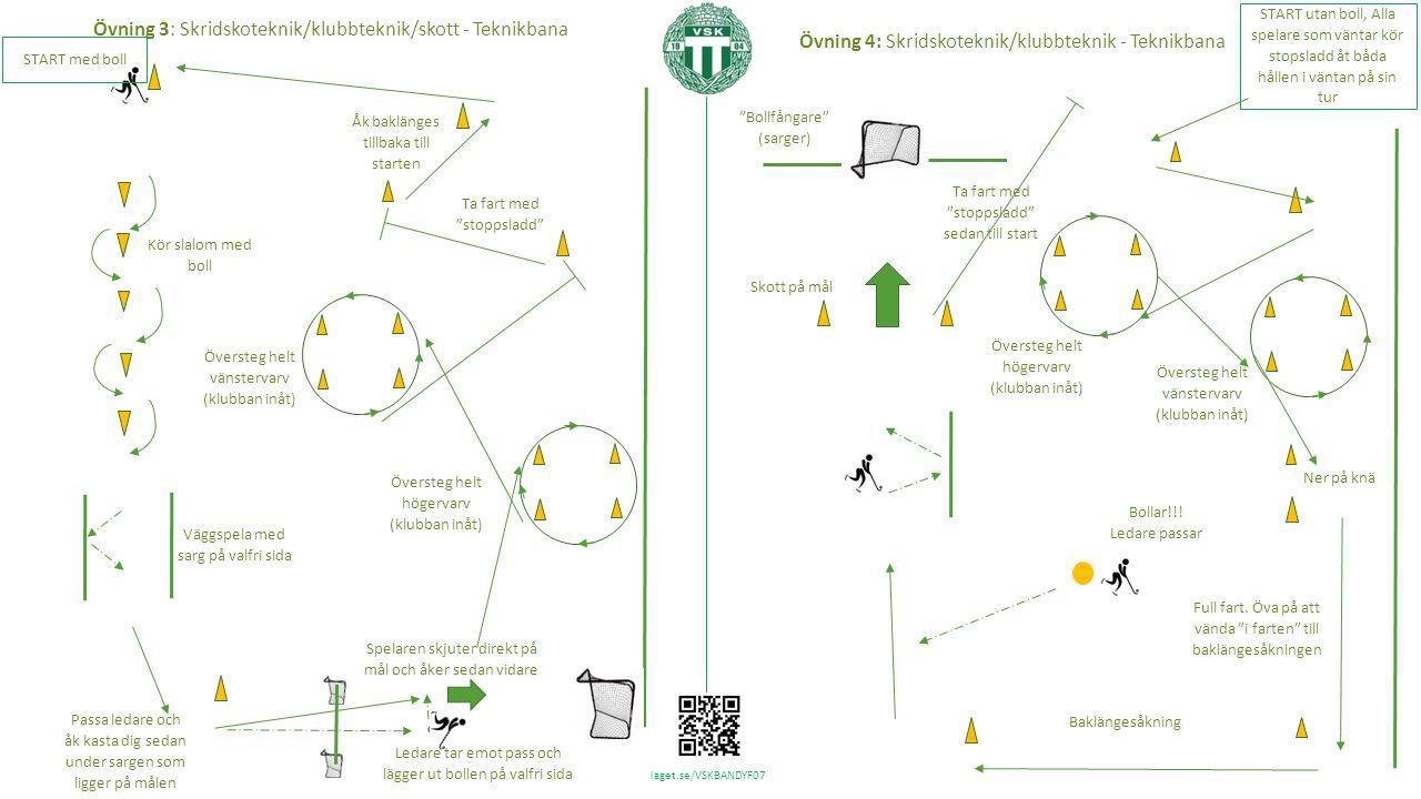 laget.se/VSKBANDYF07 Svettis x: Koordination/kondition/styrka