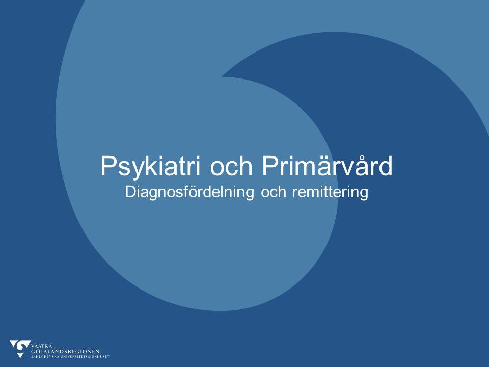 Psykiatri och Primärvård Diagnosfördelning och remittering