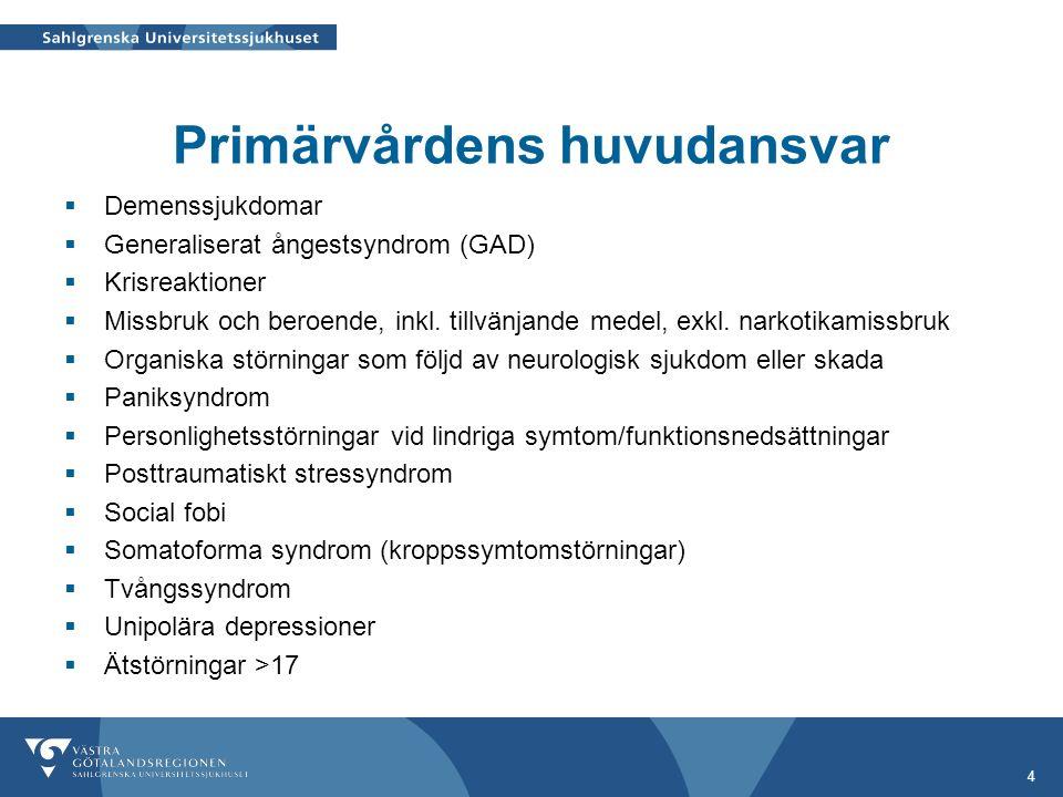 Primärvårdens huvudansvar  Demenssjukdomar  Generaliserat ångestsyndrom (GAD)  Krisreaktioner  Missbruk och beroende, inkl. tillvänjande medel, ex