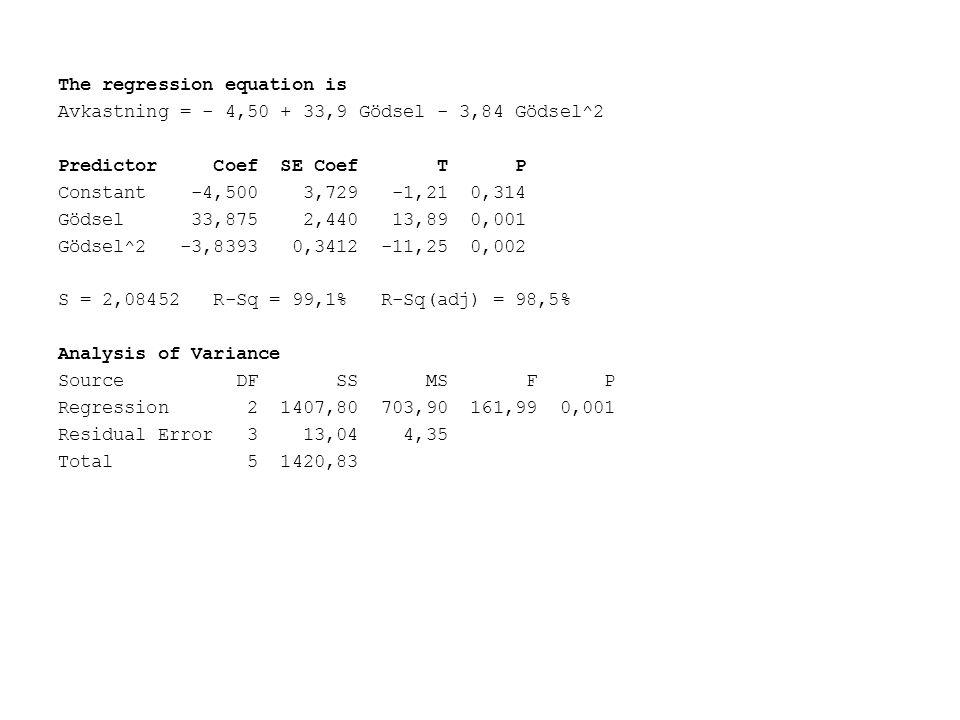 The regression equation is Yrkeserfarenhet(år) = - 15,4 + 0,714 Ålder - 1,85 Kön + 0,229 Kön *Ålder Predictor Coef SE Coef T P Constant -15,354 2,481 -6,19 0,000 Ålder 0,71443 0,05828 12,26 0,000 Kön -1,850 4,134 -0,45 0,657 Kön *Ålder 0,22867 0,09247 2,47 0,017 S = 3,50640 R-Sq = 90,5% R-Sq(adj) = 89,9% Analysis of Variance Source DF SS MS F P Regression 3 5412,6 1804,2 146,74 0,000 Residual Error 46 565,6 12,3 Total 49 5978,2 Nu är inte längre variabeln kön signifikant…