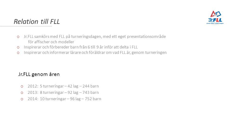 Relation till FLL o Jr.FLL samkörs med FLL på turneringsdagen, med ett eget presentationsområde för affischer och modeller o Inspirerar och förbereder