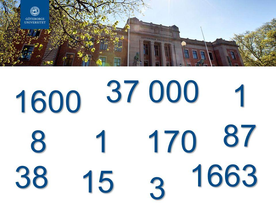 1600 170 15 38 87 1 1 1 1 3 3 1663 37 000 8 8