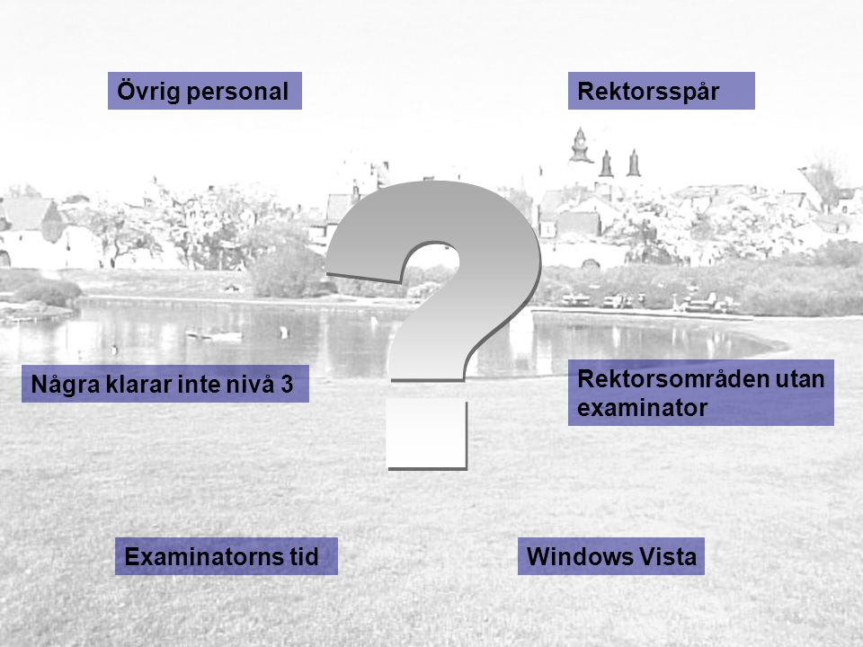 Examinatorns tid Några klarar inte nivå 3 Övrig personalRektorsspår Rektorsområden utan examinator Windows Vista