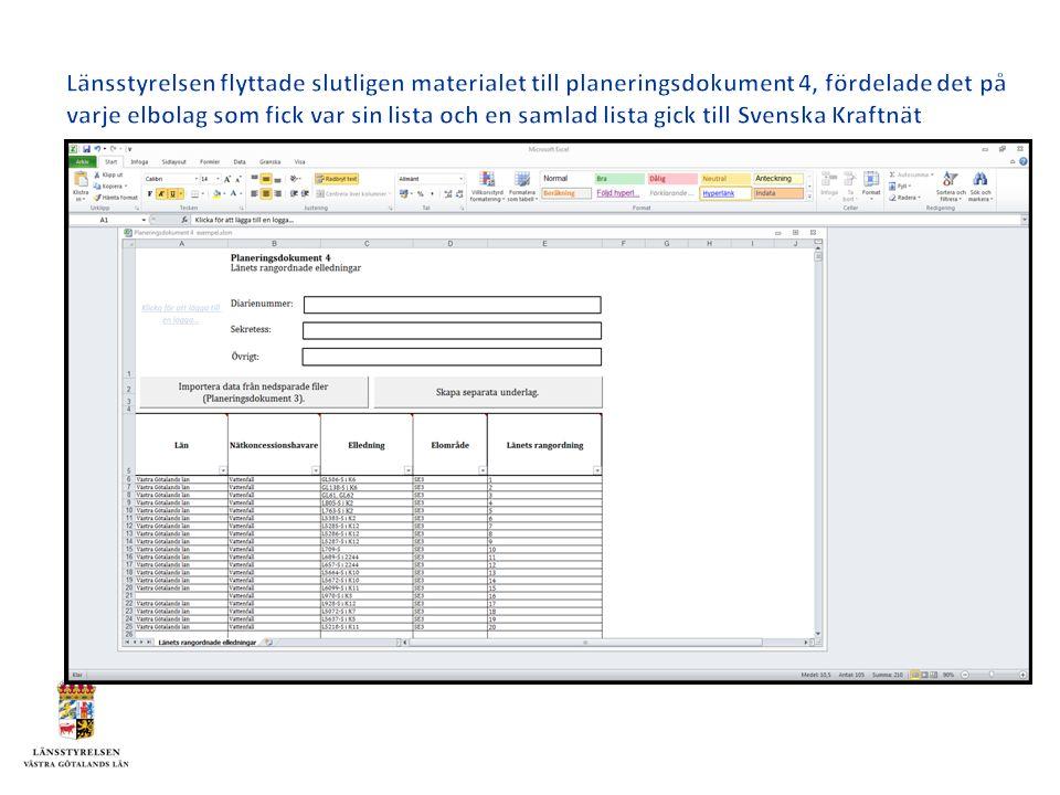 Svarsfrekvens Av länets 49 kommuner lämnade alla utom åtta in sina planeringsdokument i tid.