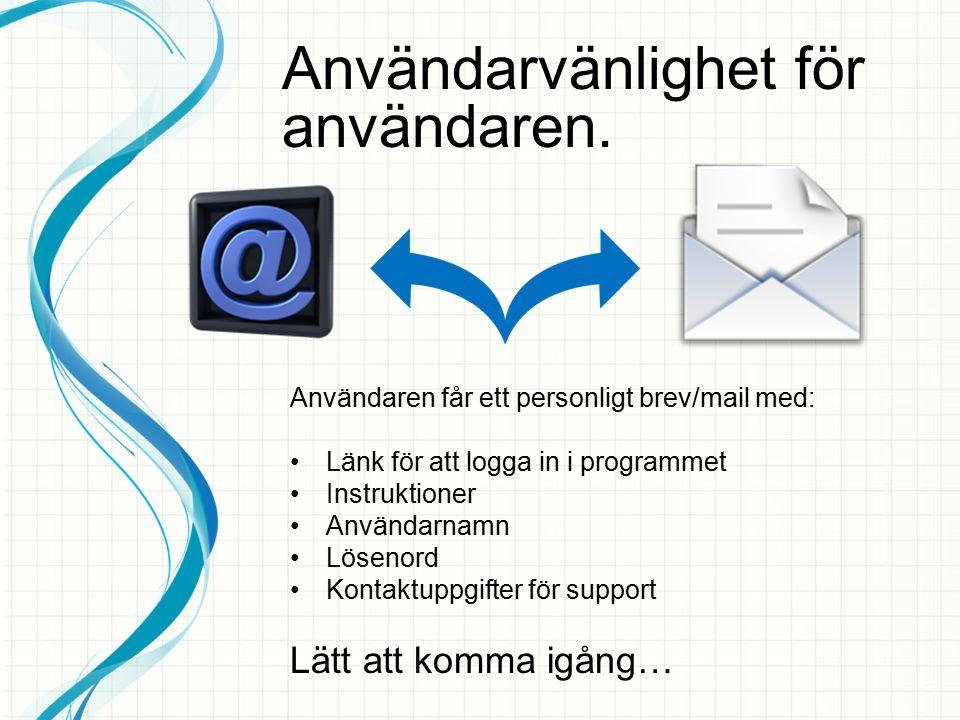 Användarvänlighet för användaren. Användaren får ett personligt brev/mail med: Länk för att logga in i programmet Instruktioner Användarnamn Lösenord