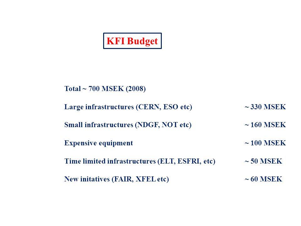 Types of grants Planning grant ~ 6 MSEK Operation grant new ~2-3 MSEK Expensive equipment ~ 100 MSEK