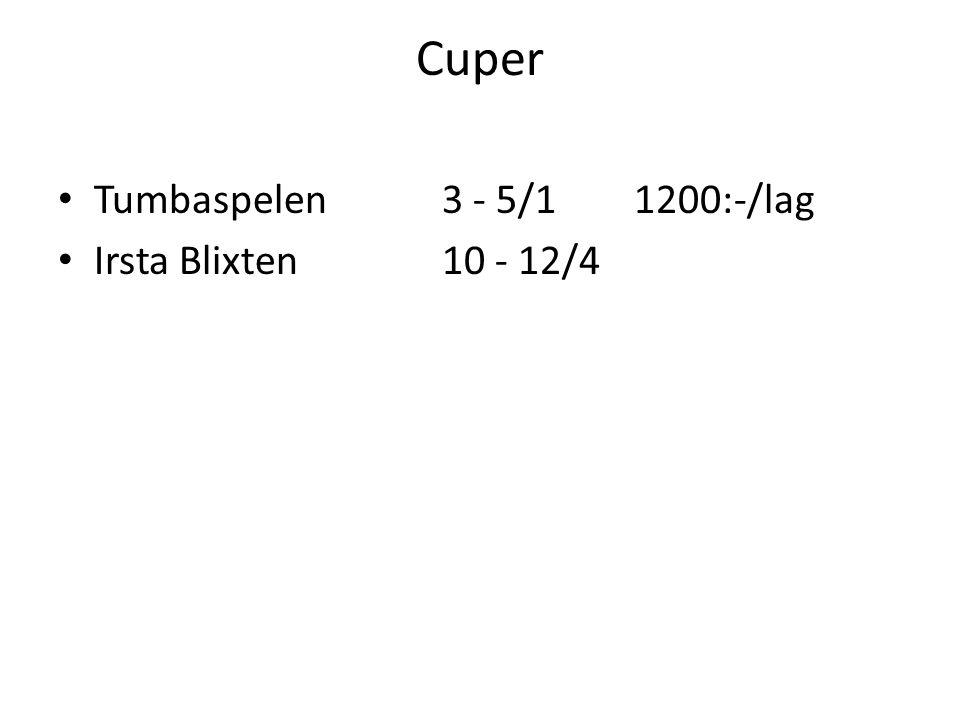 Cuper Tumbaspelen3 - 5/11200:-/lag Irsta Blixten 10 - 12/4
