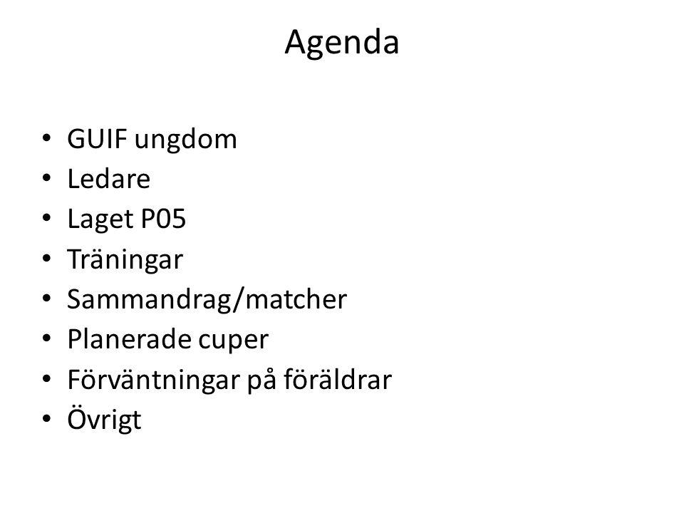 Agenda GUIF ungdom Ledare Laget P05 Träningar Sammandrag/matcher Planerade cuper Förväntningar på föräldrar Övrigt