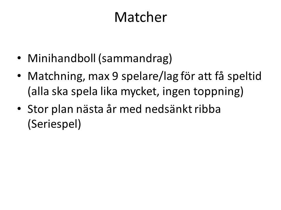 Matcher Minihandboll (sammandrag) Matchning, max 9 spelare/lag för att få speltid (alla ska spela lika mycket, ingen toppning) Stor plan nästa år med nedsänkt ribba (Seriespel)