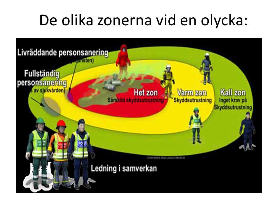 De olika zonerna vid en olycka: