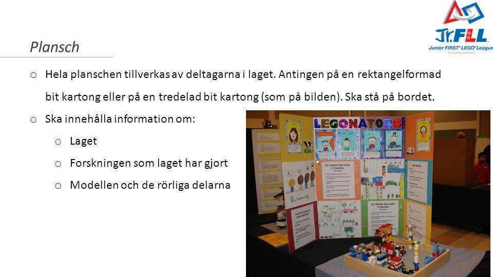 Anmälning 1 2 3 Lagen anmäler sig på juniorfll.org.