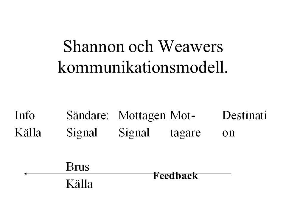 Shannon och Weawers kommunikationsmodell. Feedback