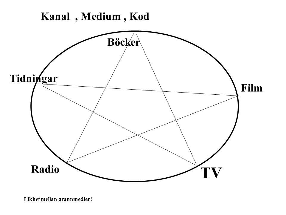 Böcker Tidningar Film Radio TV Kanal, Medium, Kod Likhet mellan grannmedier !