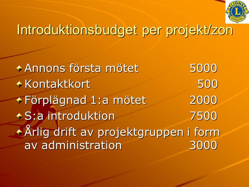 Introduktionsbudget per projekt/zon Annons första mötet5000 Kontaktkort 500 Förplägnad 1:a mötet2000 S:a introduktion7500 Årlig drift av projektgruppe