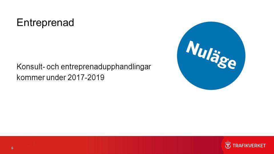 5 Konsult- och entreprenadupphandlingar kommer under 2017-2019 Entreprenad