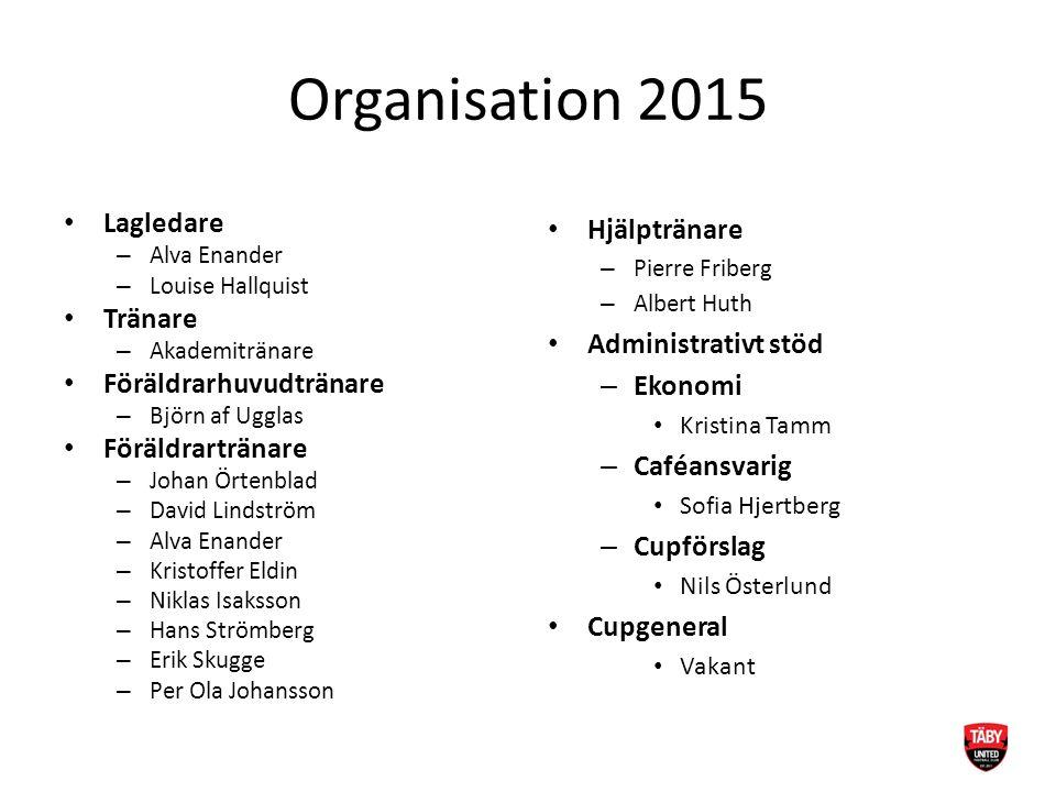 Organisation 2015 Lagledare – Alva Enander – Louise Hallquist Tränare – Akademitränare Föräldrarhuvudtränare – Björn af Ugglas Föräldrartränare – Joha