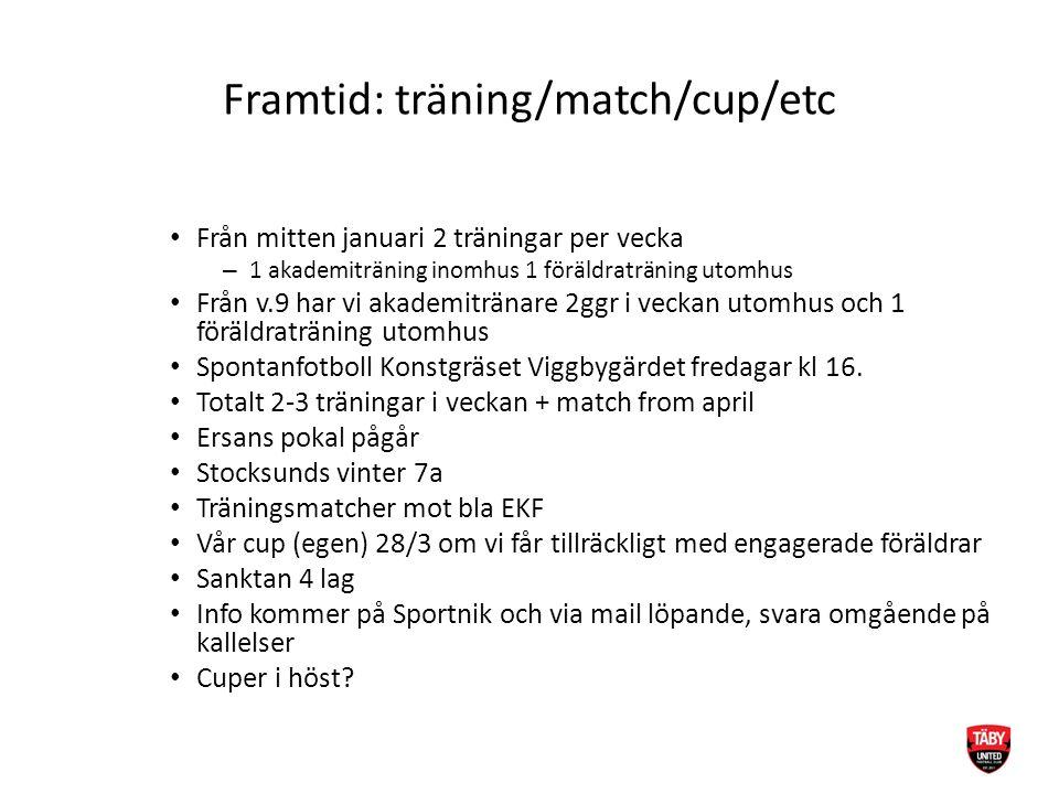 Framtid: träning/match/cup/etc Från mitten januari 2 träningar per vecka – 1 akademiträning inomhus 1 föräldraträning utomhus Från v.9 har vi akademit